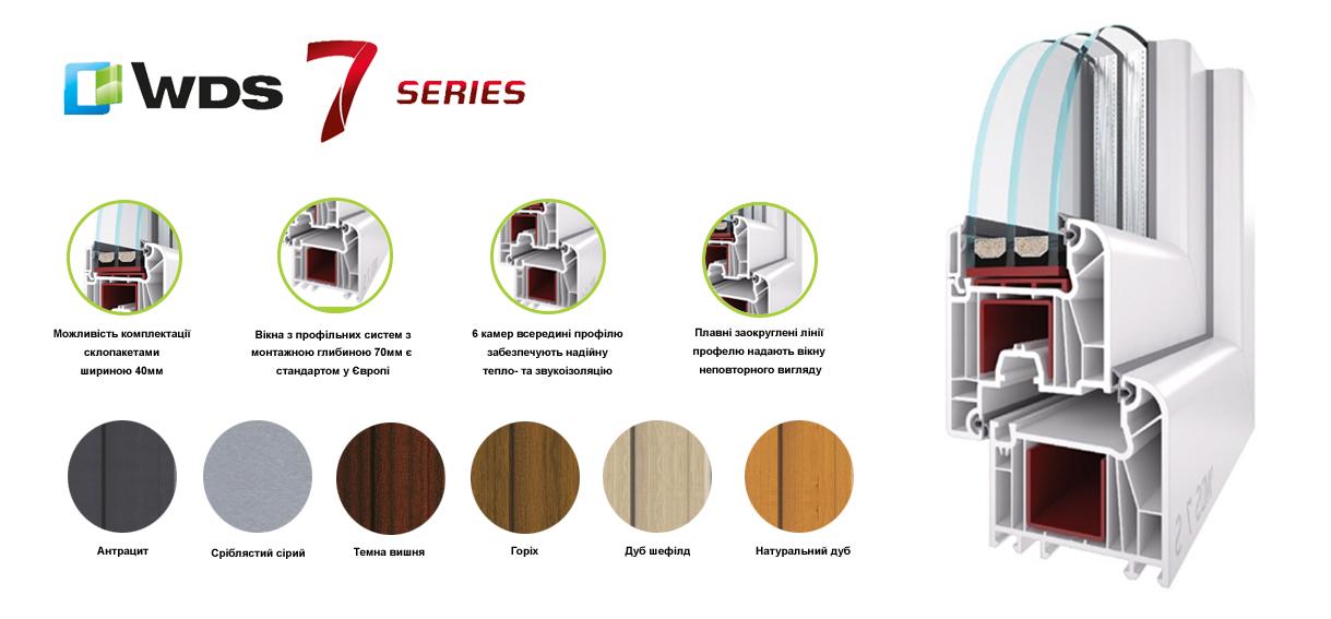 Металопластикові вікна WDS 7series