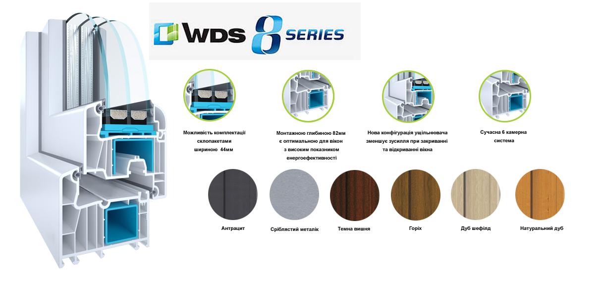 Металопластикові вікна WDS 8 series