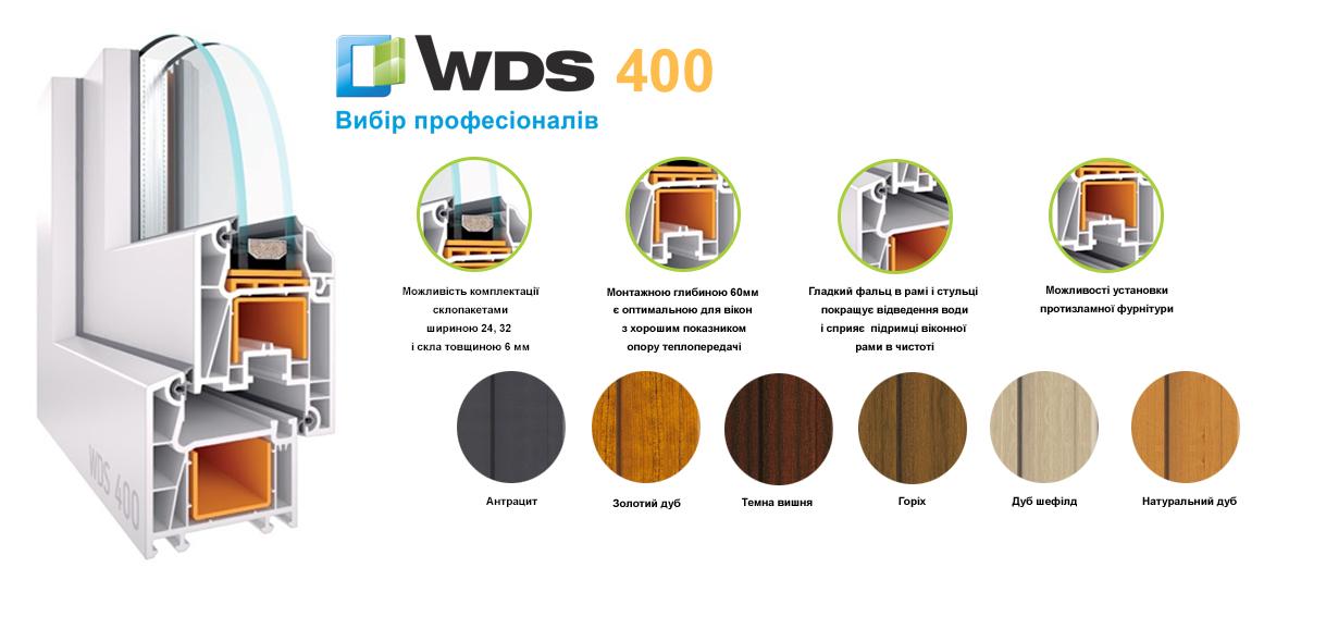 Металопластикові вікна WDS 400