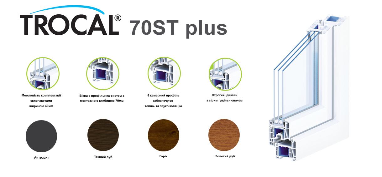 Металопластикові вікна Trocal 70ST plus