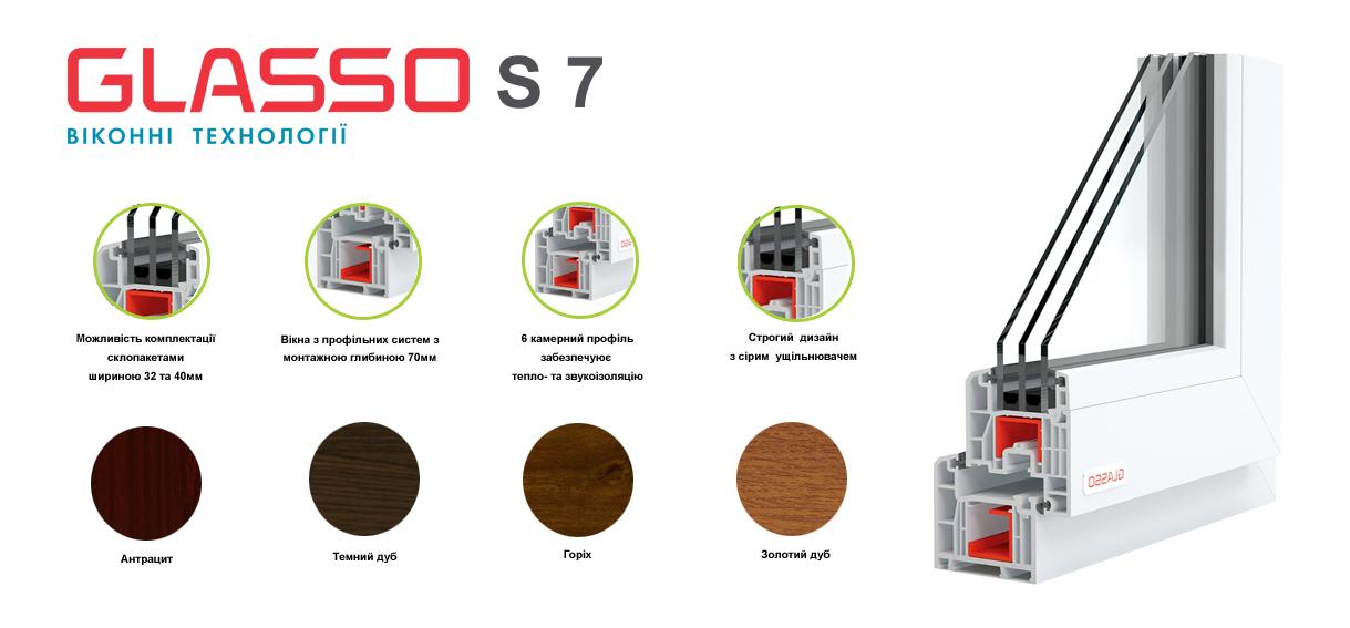 Металопластикові вкна Glasso S7