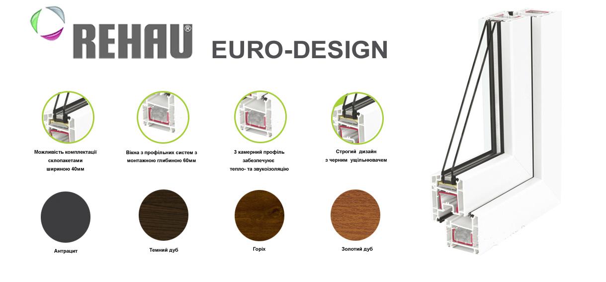 Металопластикові вкна Rehau Euro-design